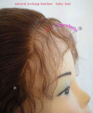Lace Wigs Babyhair