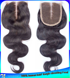 Indian Remy Hair Lace Top Closures Supplier